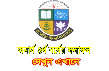 NU Honours 4th Year Result 2018,National University Honours 4th Year Result 2018