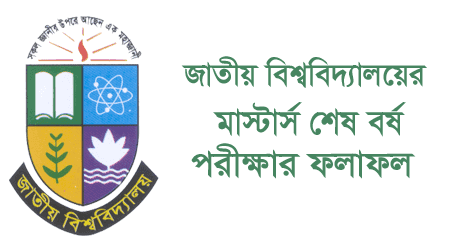 Masters Final Year Result 2019