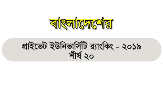 Top Private University in Bangladesh