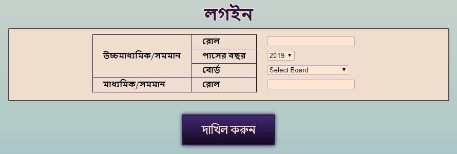 DU Admission Result, Dhaka University Admission Result