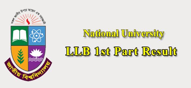 LLB Result 2019