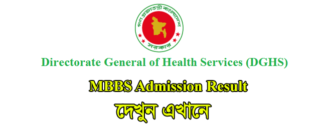 MBBS Result 2019