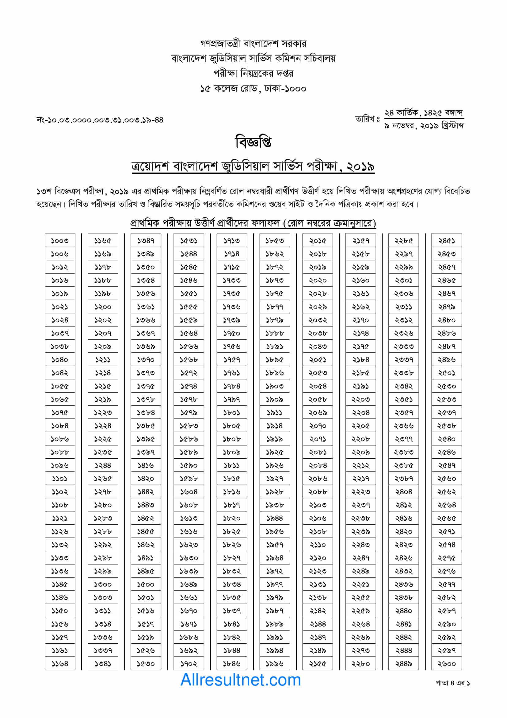 13th BJSC Result 2019