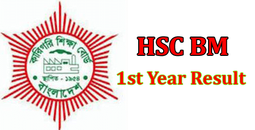HSC BM 1st Year Result 2020