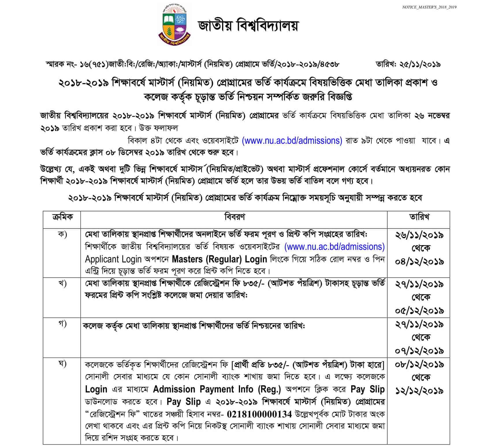 Masters Admission Result 2019