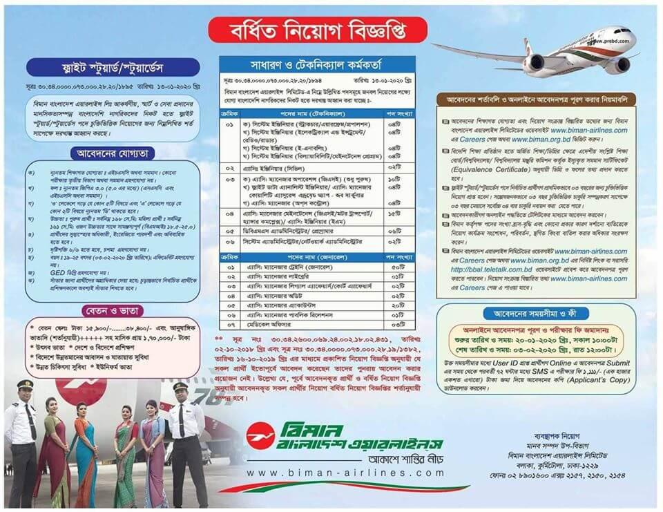 Bangladesh Biman Job Circular 2020