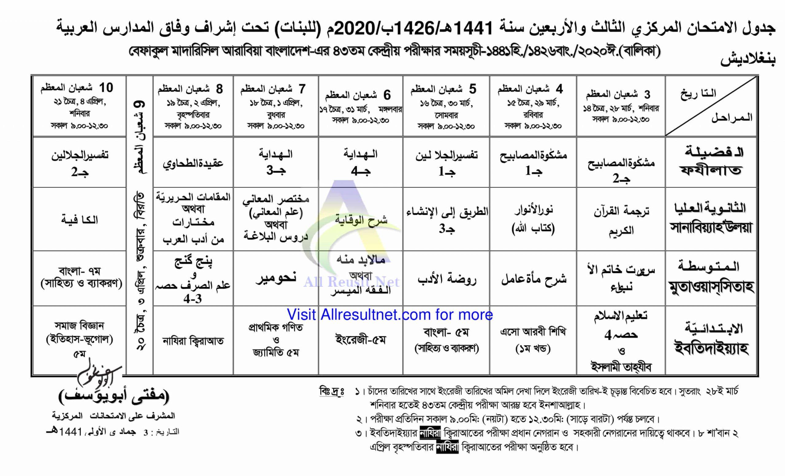 Befaq Exam Routine 2020 for Girls