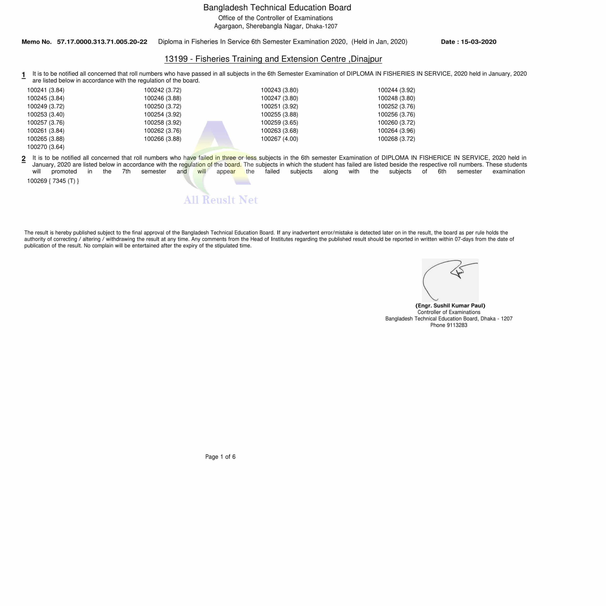 Diploma in Fisheries Result 2021