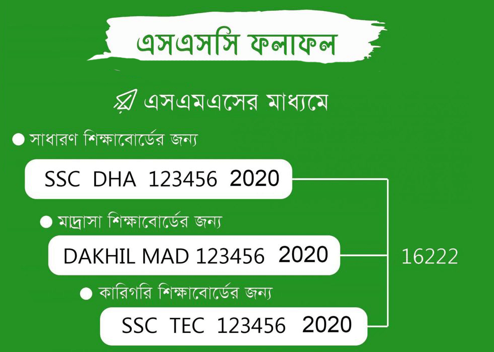SSC Result Pre Registration BY SMS