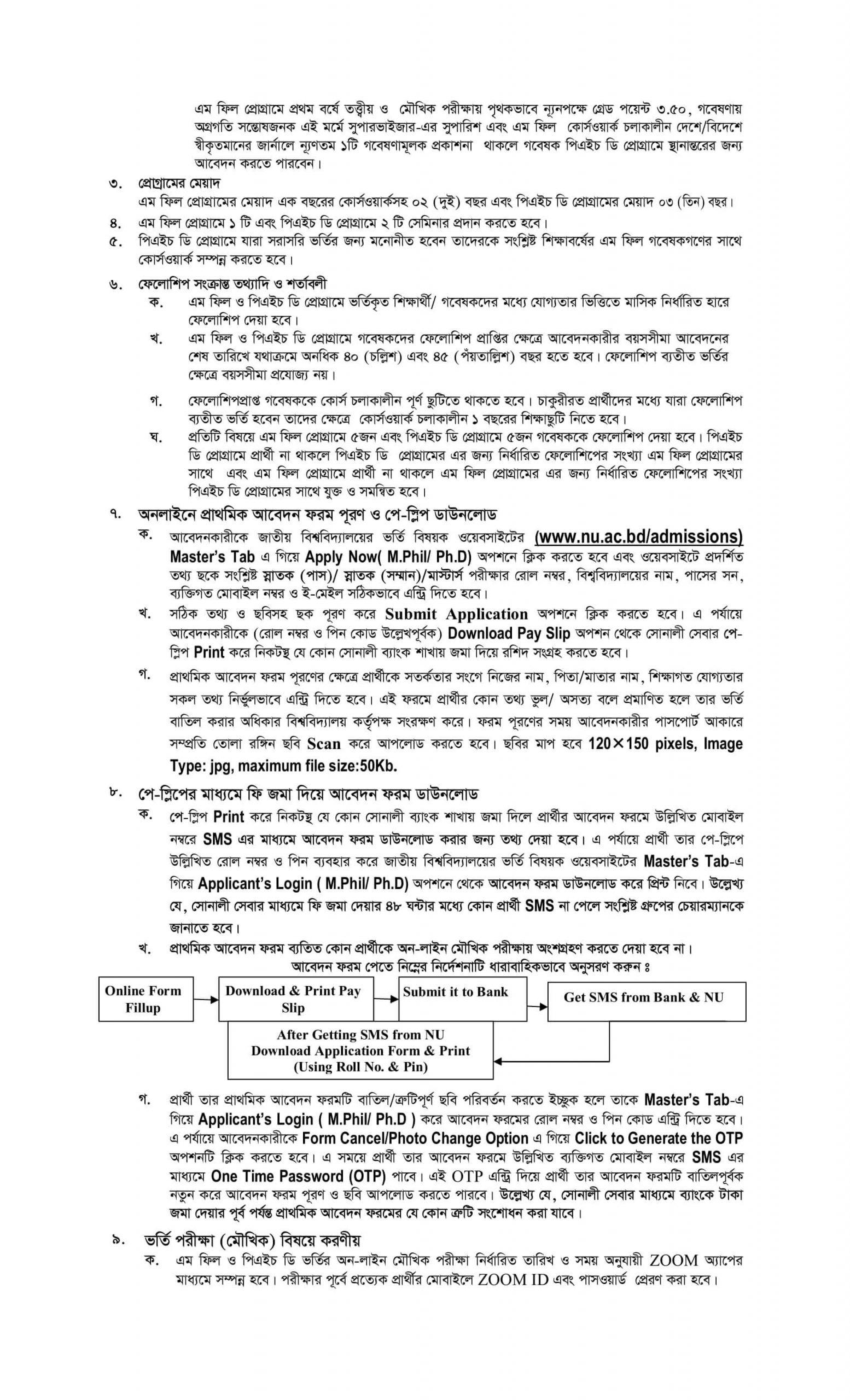 NU PHD Admission 2020