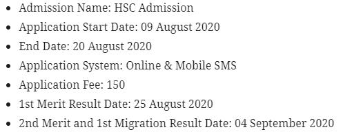 2nd Merit HSC Admission Result 2021