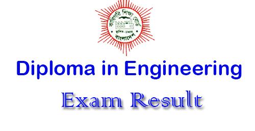 BTEB Result 2021 Diploma