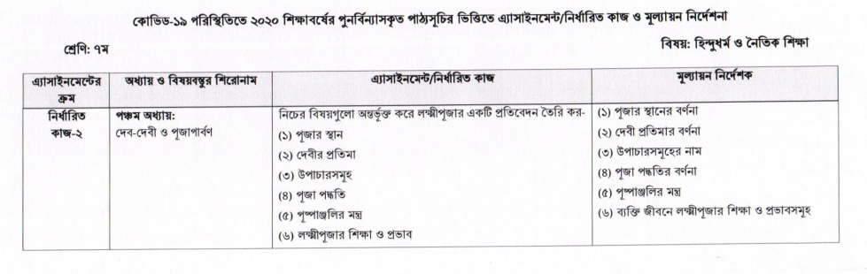 Class 7 Hindu Dhormo Assignment Solution