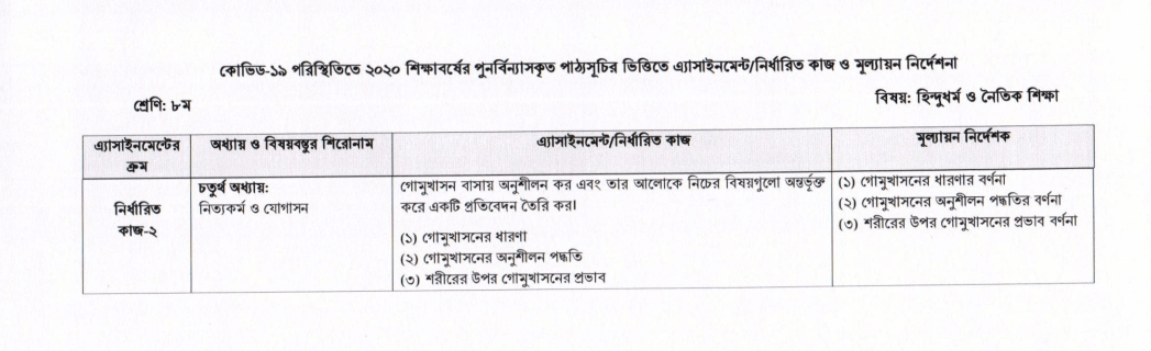 Class 8 Hindu Dhormo Assignment Answer Now