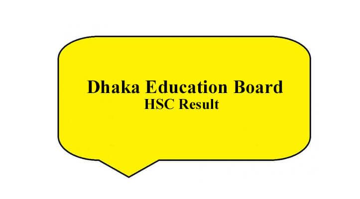 HSC Result 2021 Dhaka Board