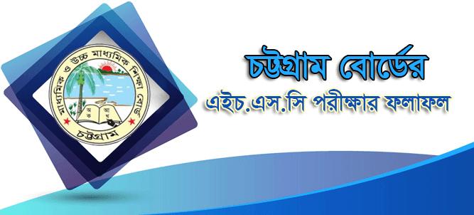 HSC Result 2021 Chittagong Board