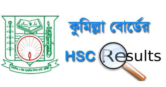 HSC Result 2021 Comilla Board