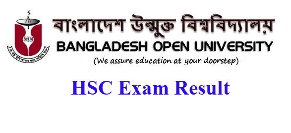 BOU HSC Result 2021