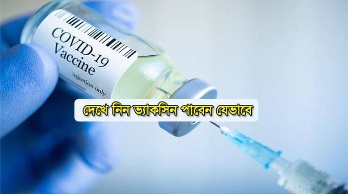 Surokkha Gov Bd Apply